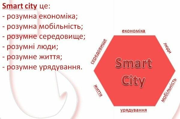"""Novohrad Smart City: Чи стане Новоград-Волинський """"розумним містом""""?, фото-1"""