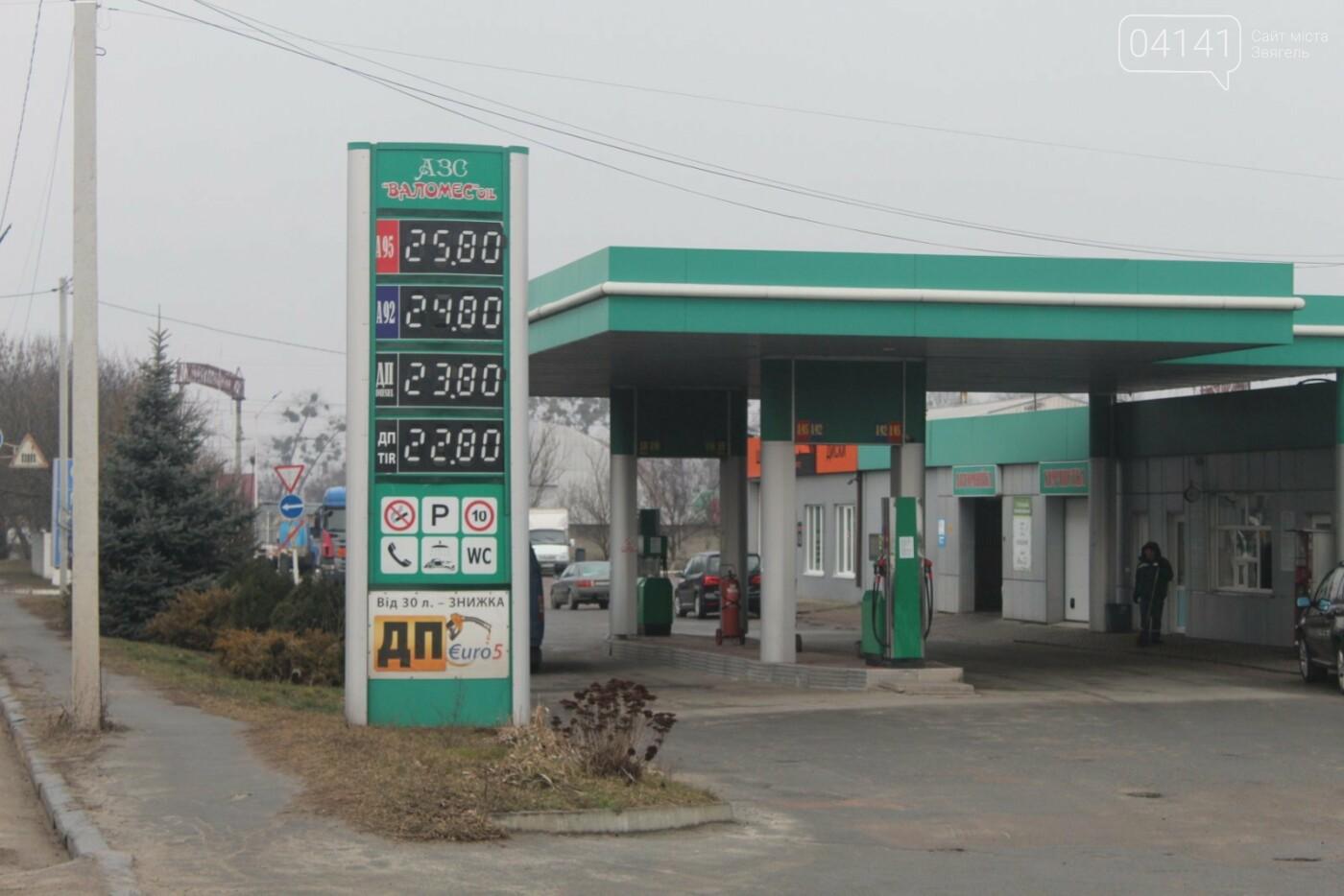 Де в Новограді заправлятися найдешевше?: Огляд актуальниx цін на паливо (ФОТО), фото-1