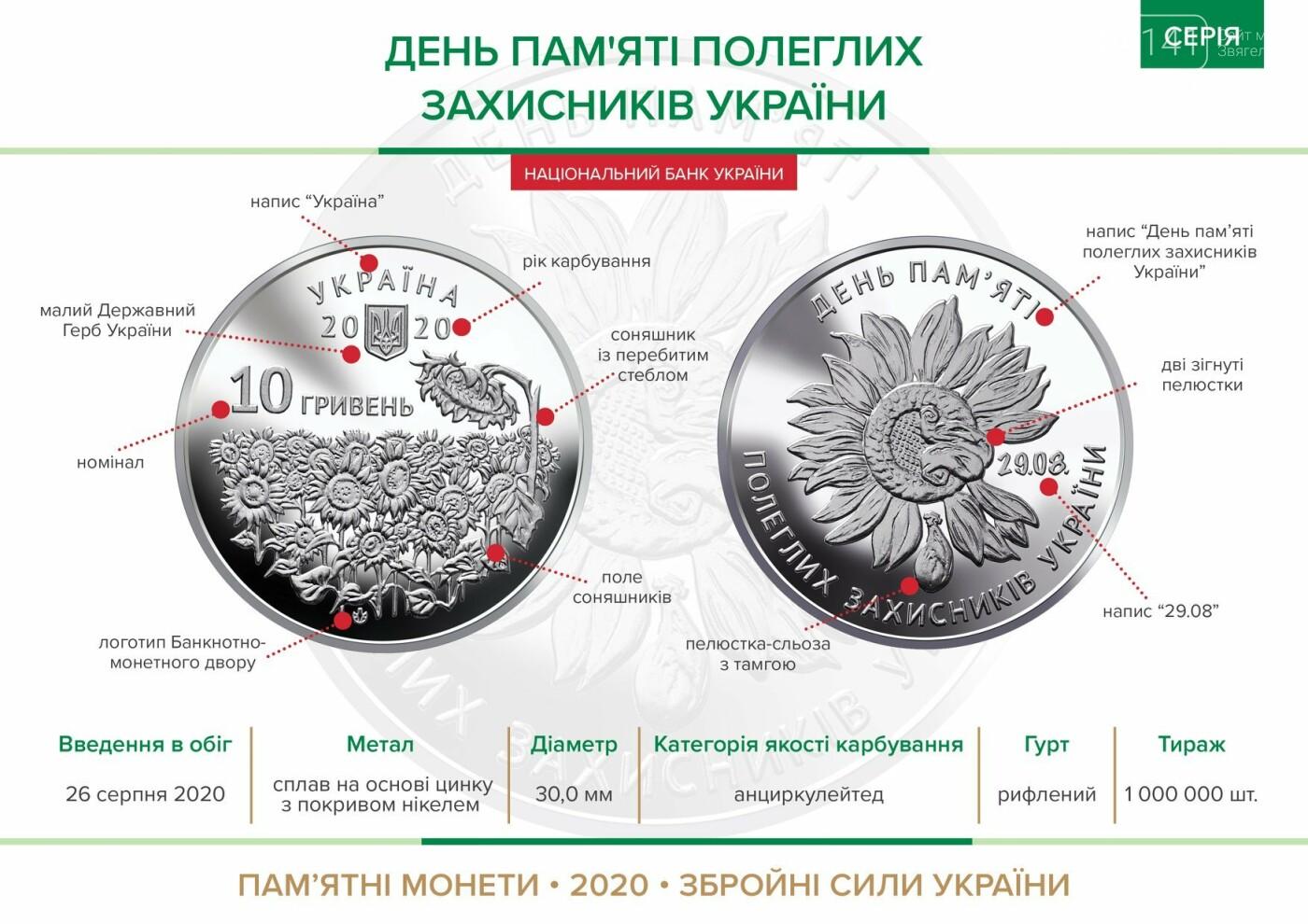 Нацбанк випустив пам'ятну монету номіналом 10 гривень, фото-1