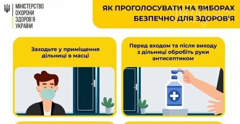 """Вибори-2020 та коронавірус: Що робити щоб не """"підчепити"""" хворобу, фото-1"""