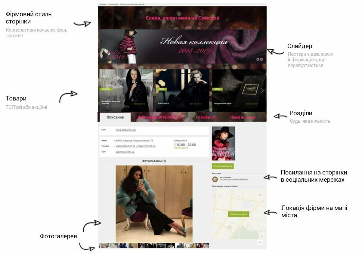 Просування малого бізнесу в Новограді-Волинському: Як рекламувати свій бізнес ефективно?, фото-4