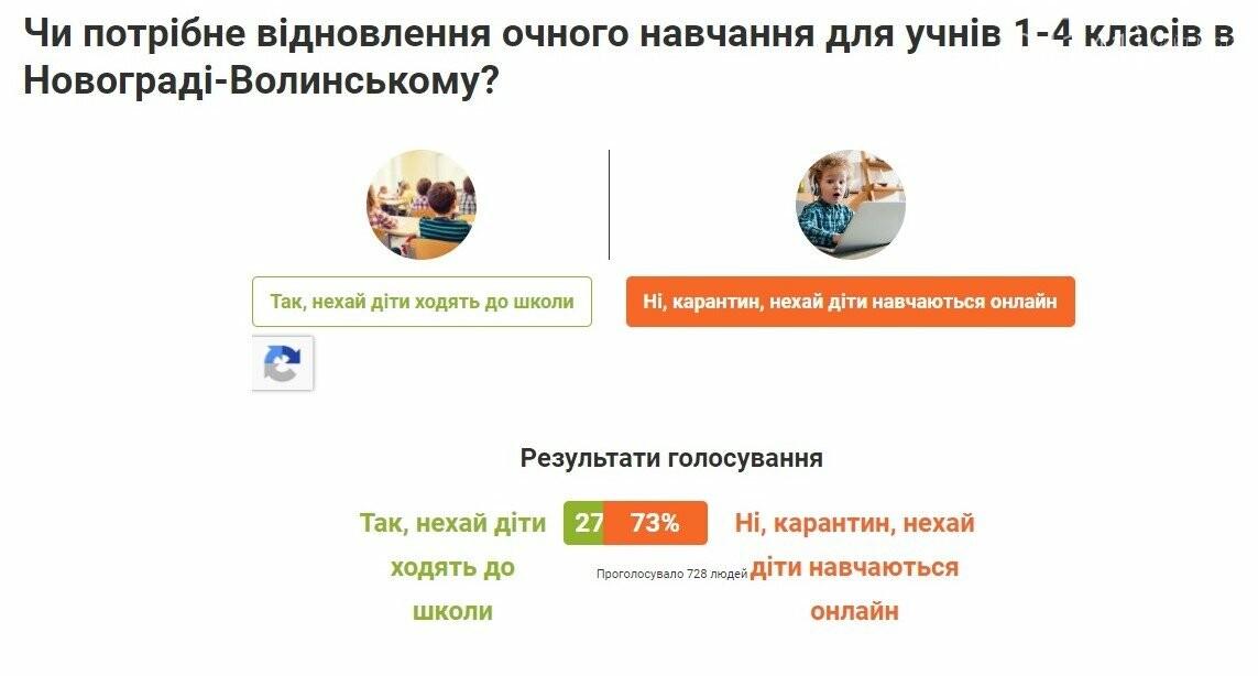 Діти 1-4 класів у Новограді у понеділок в школу не йдуть: Рішення міської комісії, фото-1
