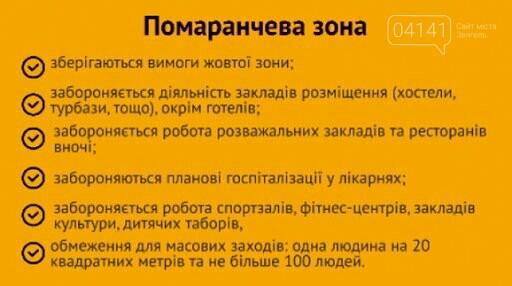 Нарешті, Житомирщина переходить в «помаранчеву» зону, фото-1